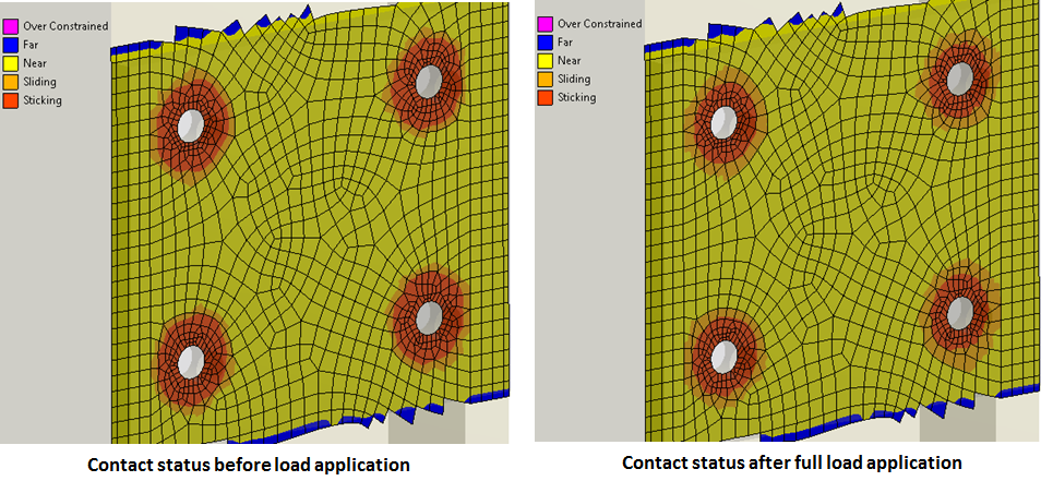 Bolted Connections in ANSYS Workbench: Part 1 – Endeavos