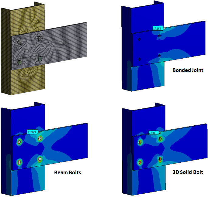 Bolted Connections in ANSYS Workbench: Part 1 – Endeavos Innovations
